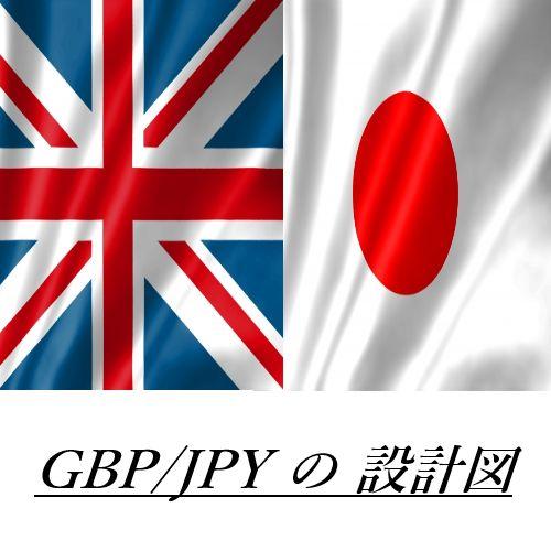 【GBP/JPY】ポンド円の設計図