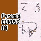 ピラミッドEURUSDH1