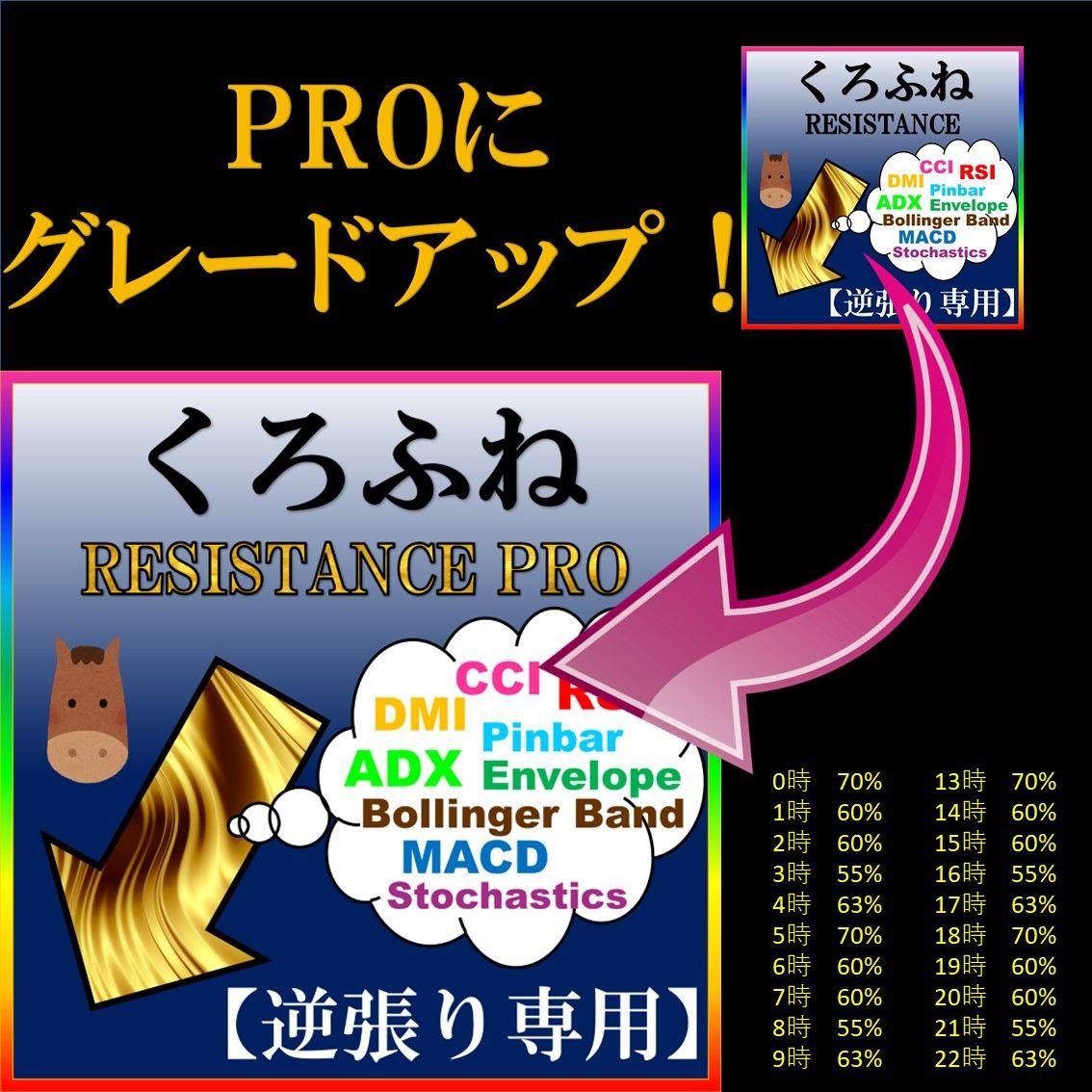 KUROHUNE  RESISTANCE  PRO(KUROHUNE RESISTANCEをお持ちの方専用)