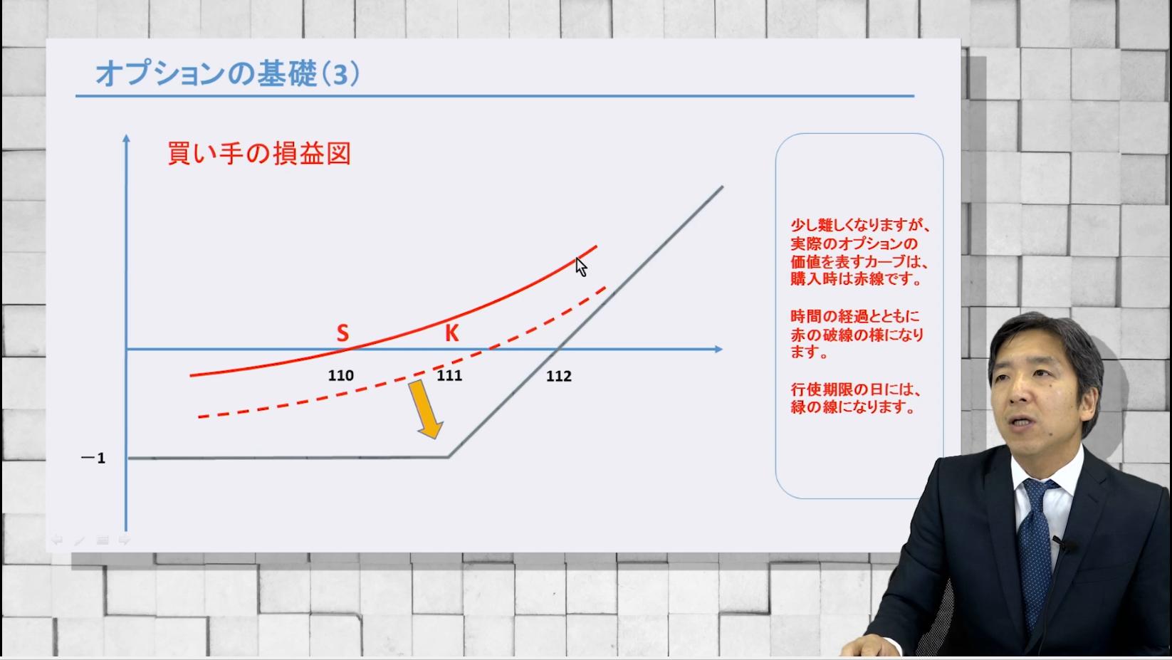 【FX動画】志摩力男さんが教えてくれるプロの知識!オプション情報をどのようにトレードに活かすか?(1)
