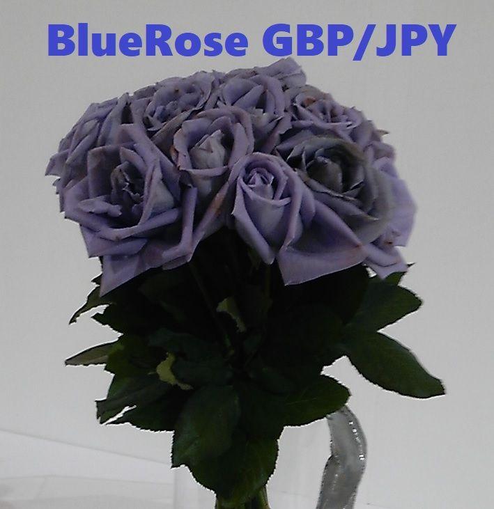 BlueRose GBP/JPY