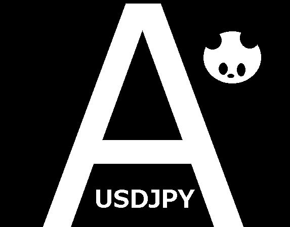 Panda-A_M15_USDJPY
