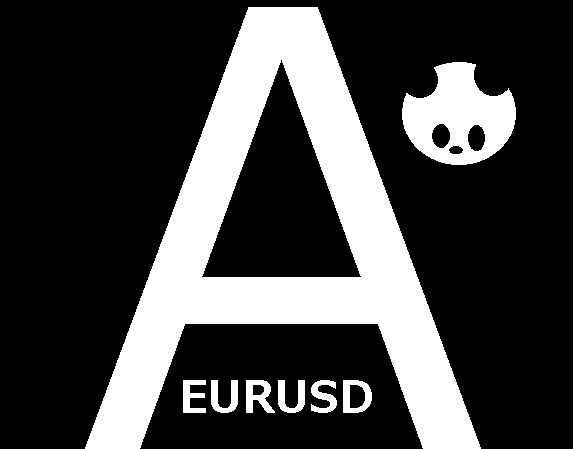 Panda-A_M15_EURUSD
