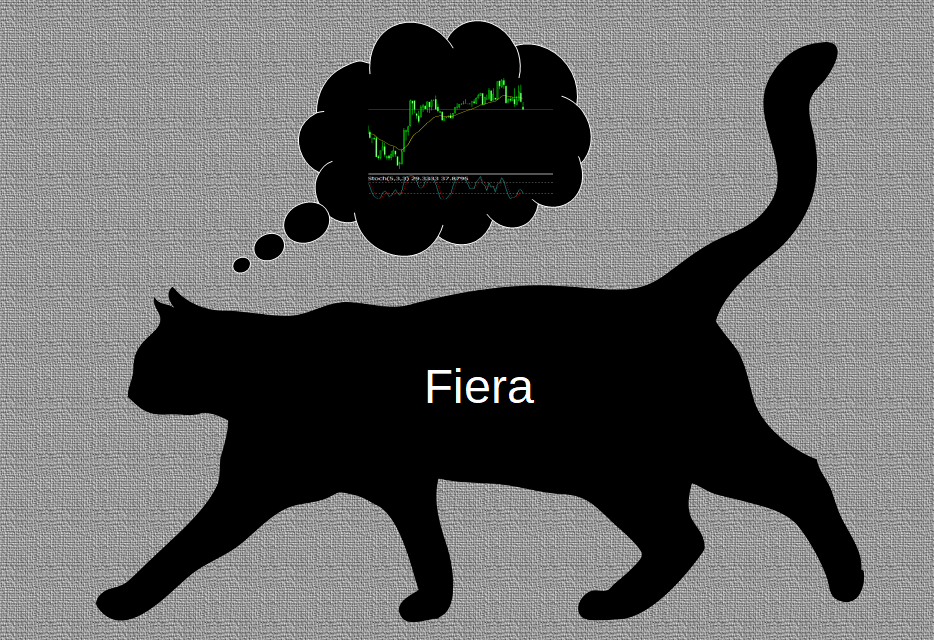 ボリンジャーバンド順張りEA Fieraはボリンジャーバンドのブレイクアウトポイントを適格に狙った順張りエントリーで利益を積み重ねていきます!