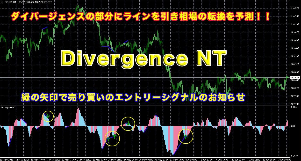 ダイバージェンスで相場の転換をお知らせ! 『Divergence NT』