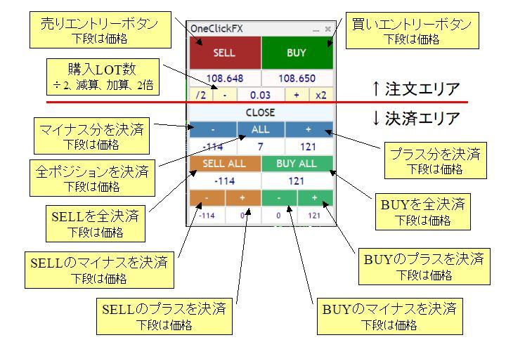 【裁量トレード練習用】ワンクリックFXトレーニング/OneClickFX training