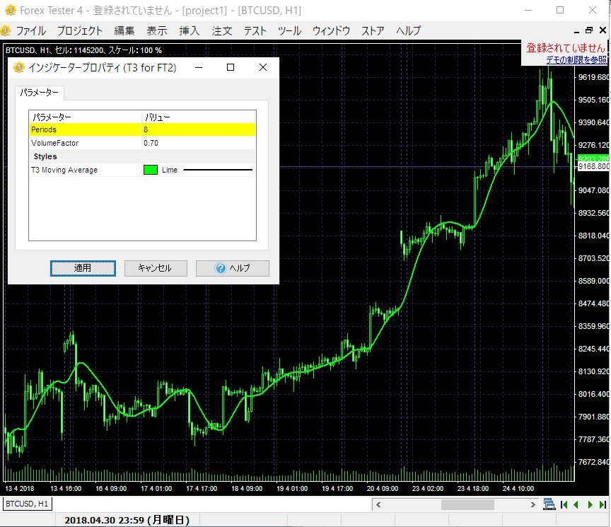 T3 Moving Average for ForexTester2,ForexTester3,ForexTester4