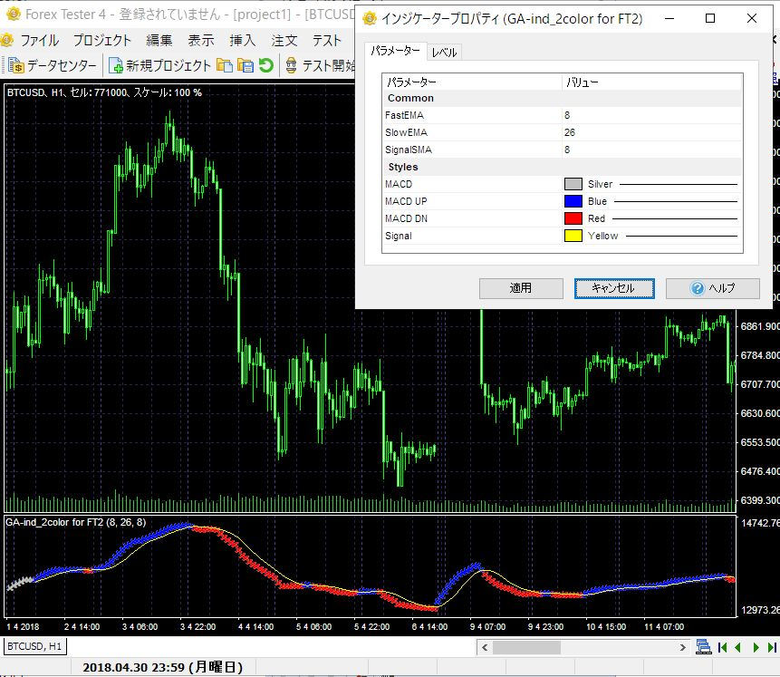 GA-ind_2color.mq4 for ForexTester2,ForexTester3,ForexTester4