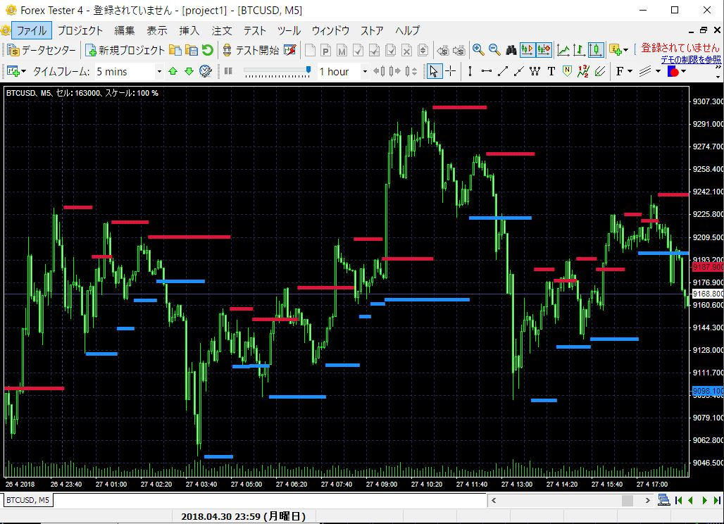 VT-Support+and+Resistance.mq4 for ForexTester2,ForexTester3,ForexTester4