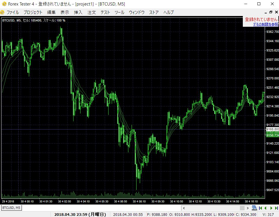 GMMA Short.mq4  for ForexTester2,ForexTester3,ForexTester4