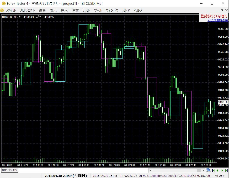 CustomCandle.mq4  for ForexTester2,ForexTester3,ForexTester4