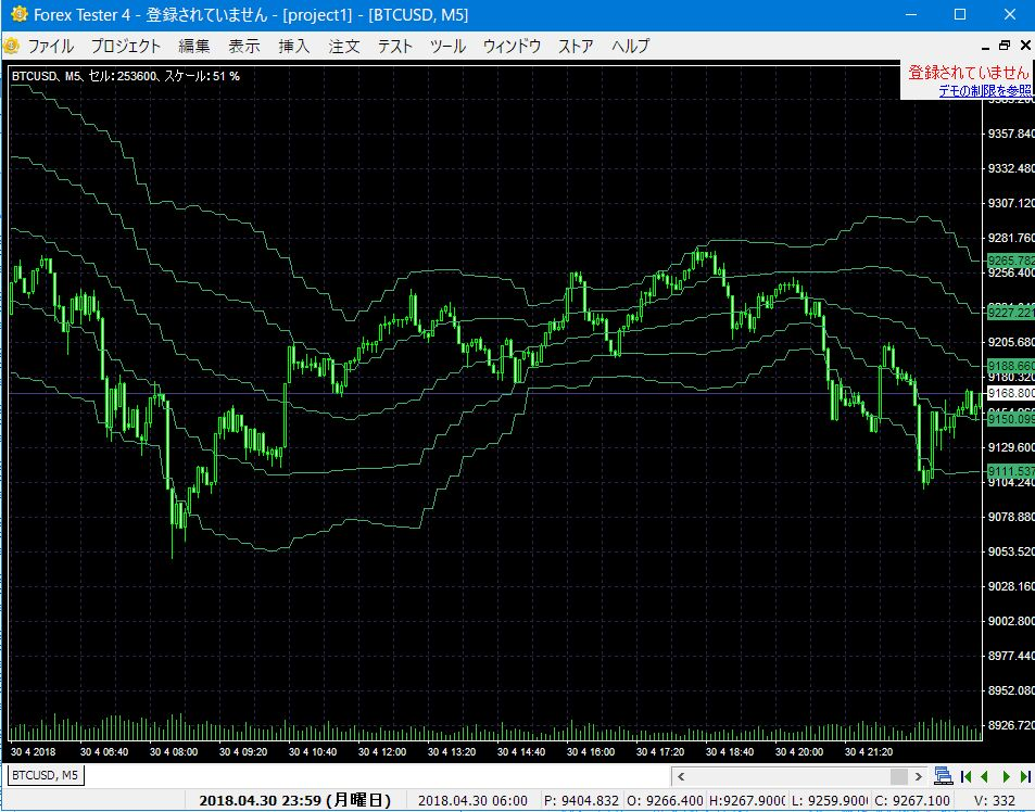 MTF_BollingerBands.mq4  for ForexTester2,ForexTester3,ForexTester4