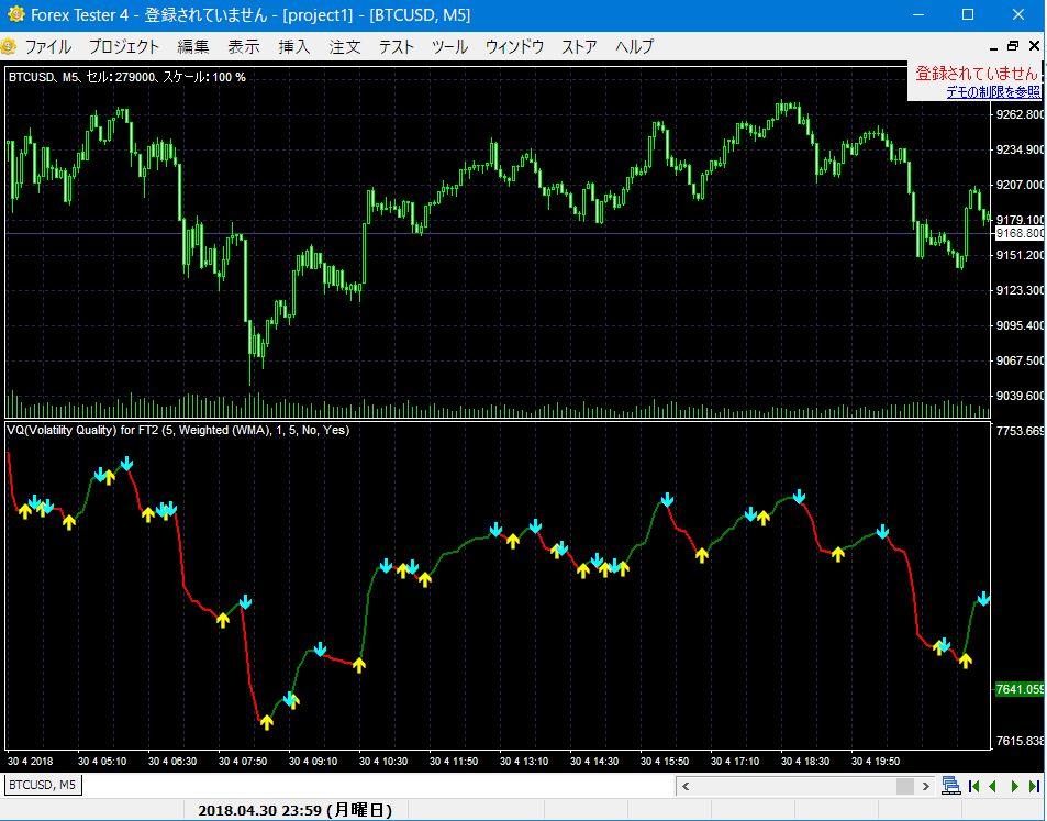 VQ(Volatility Quality) VQ.mq4  for ForexTester2,ForexTester3,ForexTester4