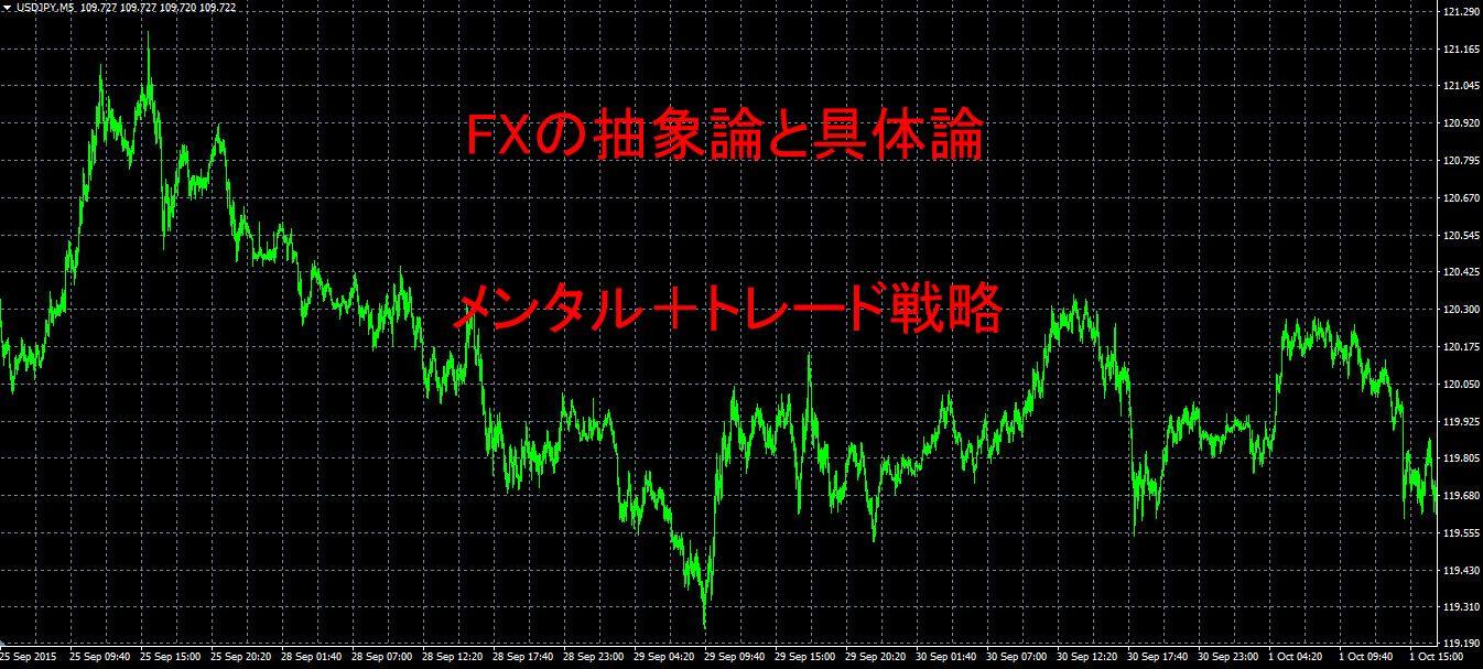 FXの抽象論と具体論 メンタル+トレード戦略