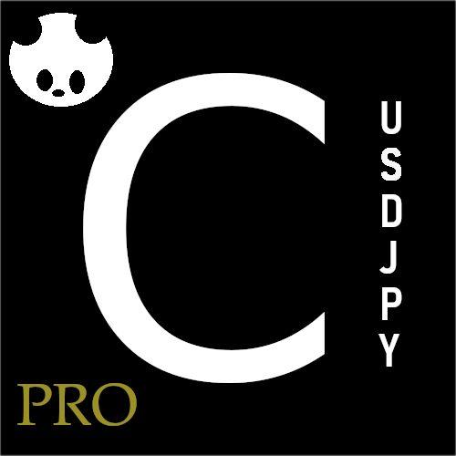 Panda-C_PRO_USDJPY_M15