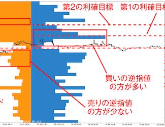 カニトレーダー式FXを収入の柱にする10のステップ|ステップ5 無駄なものをいかに削るか