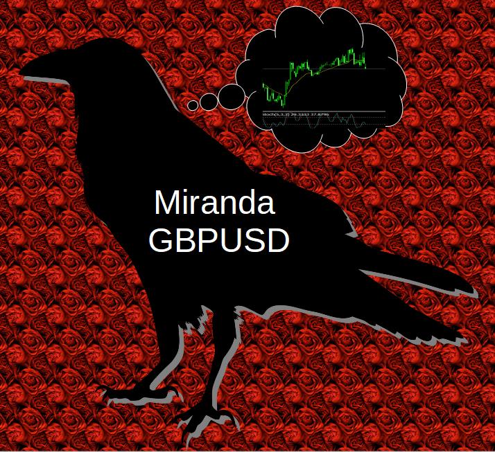 Miranda_GBPUSDは、厳選されたエントリー条件クリア後にポジションを持つ、GBPUSD専用のEAです。