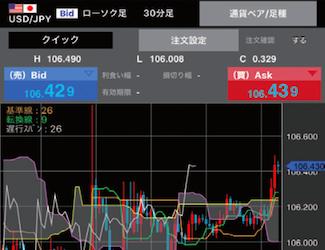 モバイルトレード最前線【ひまわり証券】ひまわりFX for iPhone/ひまわりFX for Android