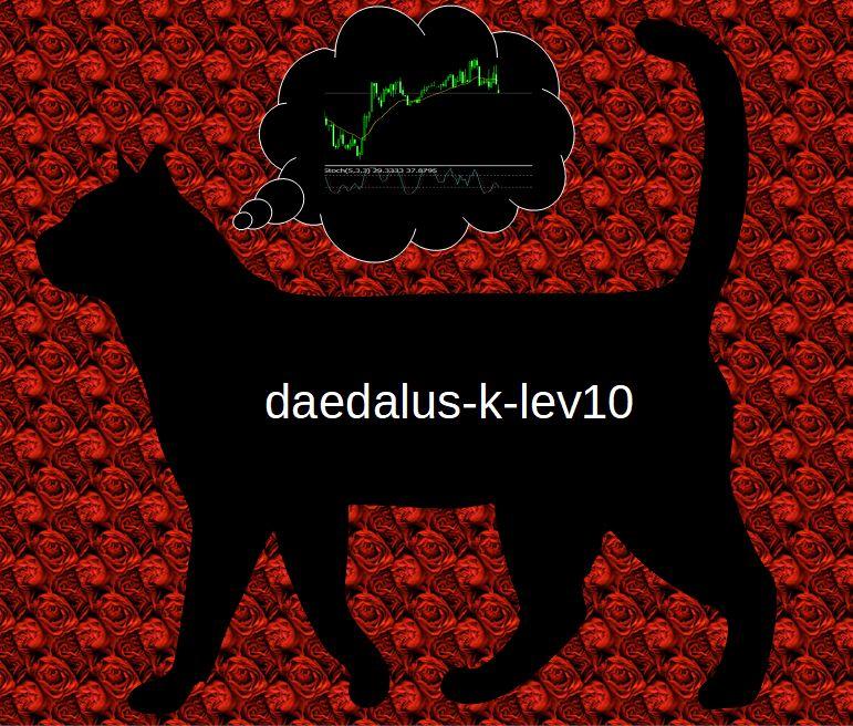 エンベロープ逆張りEA daedalus-k-lev10はエンベロープ10セットを使用した自由度の高いパラメータ設定により、様々な通貨、時間足に対応可能。