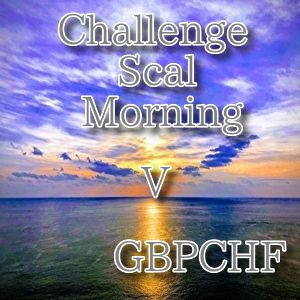 PF2.04、リスクリターン率50倍超!リアルフォワードが絶好調のCSMVシリーズ最強のGBPCHF版!