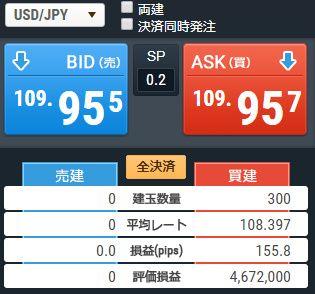 fxbo-consensusのUSD/JPY展開予測