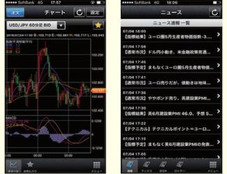 モバイルトレード最前線【外為どっとコム】外貨NEXT NEO for iPhone/外貨NEXT NEO for Android