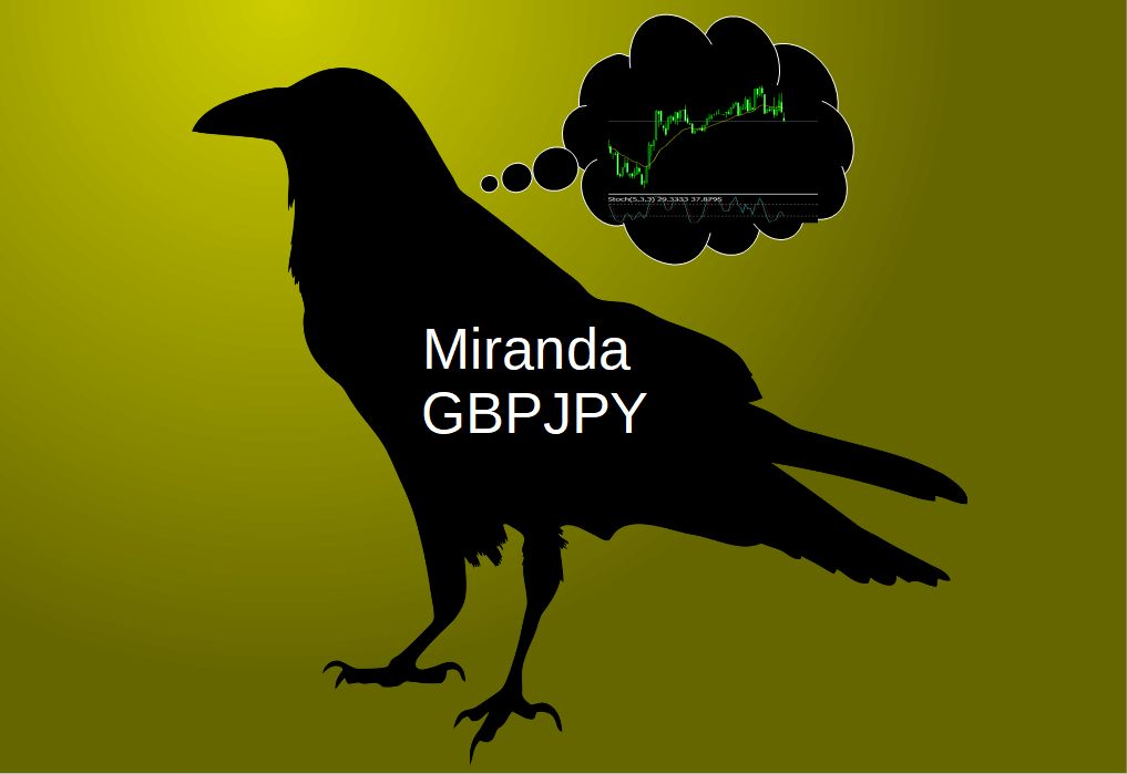 Miranda_GBPJPYは、厳選されたエントリー条件クリア後にポジションを持つ、GBPJPY専用のEAです。