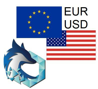 EURUSDで、毎月利益を狙う