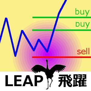 【1ポジ運用でPF2.0超え】2種類のブレイクアウト手法で利益2倍!通貨縛りなし!