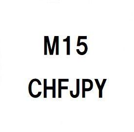 Morning_M15_CHFJPY