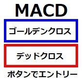 MACD自動エントリー予約ボタンで、らくらくエントリー。 (MACDゴールデンクロス、デッドクロス)