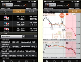 モバイルトレード最前線【FXプライムbyGMO】PRIMEアプリS for iPhone/PRIMEアプリS for Android