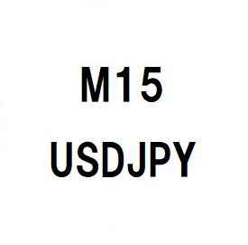 Morning_M15_USDJPY