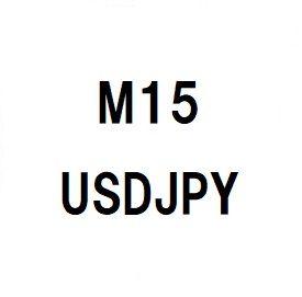 【早朝×高頻度×早期決済】の、安定収益型ドル円EA