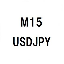 早朝×高頻度×1ポジ早期決済のドル円EA