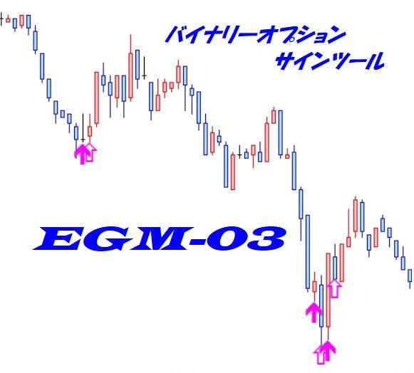 ☆無料お試し!バイナリ―オプションサインツール「EGM-03」