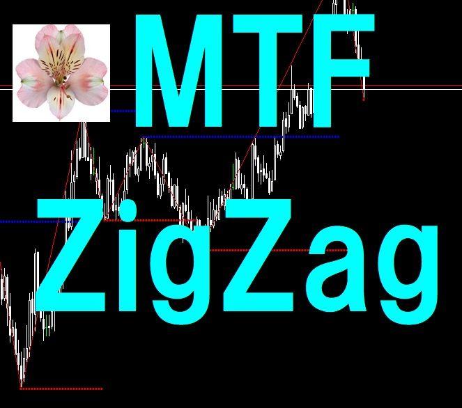 消せる ZigZag MTF 製品版