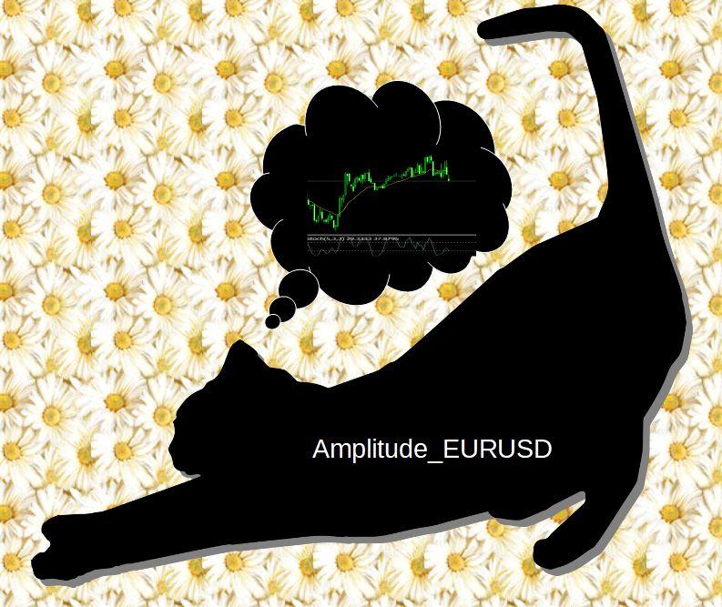 Amplitude_EURUSD