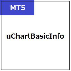 [MT5]uChartBasicInfo