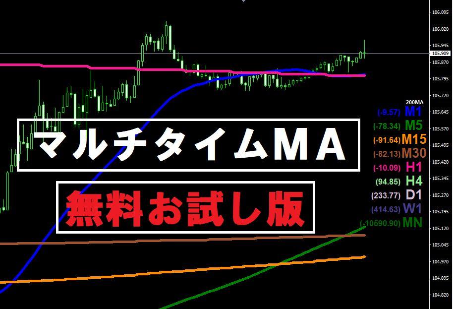 MT4 インジケータ 《マルチタイムMA 表示》