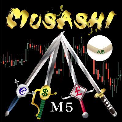 MUSASHI_EURUSD_M5 & MUSASHI_GBPJPY_M5 & MUSASHI_EURAUD_M5