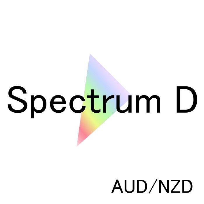 オセアニア通貨AUD/NZDで動く、高勝率・高プロフィットファクター・高リカバリーファクター朝スキャEA