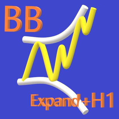 ボリンジャーバンド(BB)の収縮後の拡張を利用したトレンドフォロー型EA(1時間足用)