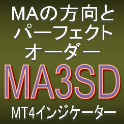 MAの方向とパーフェクトオーダーに注目した5種類の矢印インジケーター【MA3SD】