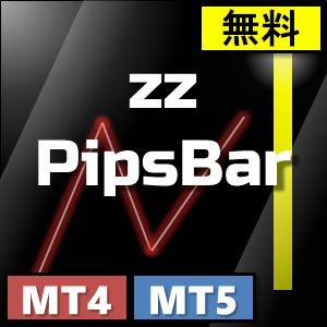 【zz_PipsBar Ver 1.05】指定pips分の値幅を示すバーをチャート上に表示。MT4用カスタムインジケーター。