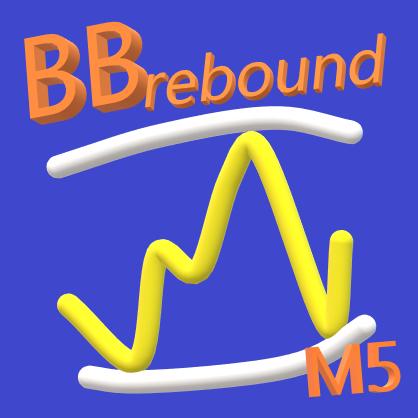 ボリンジャーバンド(BB)の収縮中の反発を利用したEA(5分足用)