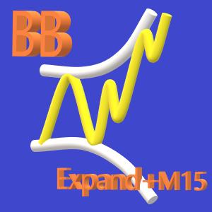 ボリンジャーバンド(BB)の収縮後の拡張を利用したトレンドフォロー型EA(15分足用)