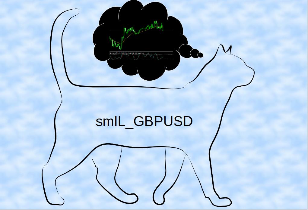 smlL_GBPUSDは価格の押し戻しポイントを適格に狙ったエントリーで利益を積み重ねていきます!