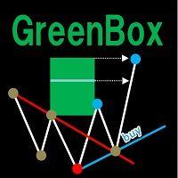 GreenBoxインディケーター