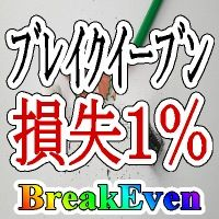 損益分岐点のブレイクイーブンポイントと損失限界の1%ラインを表示します。